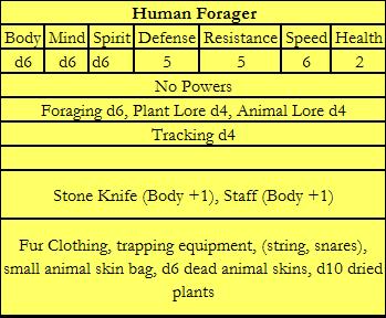 human-forager