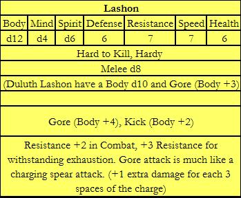 lashon-stats